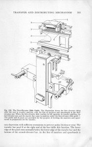 Part of the transfer and distributing mechanism of an Intertype machine